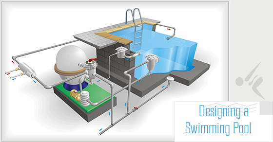 Design archives solda pools for Swimming pool equipment layout